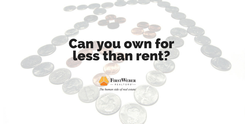 Can you own for less than rent- (1)