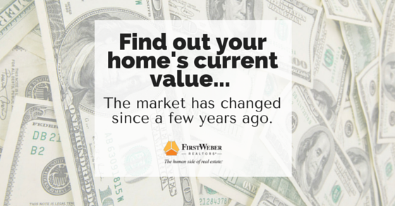 The market has changed. Time for an updated market analysis of your property.