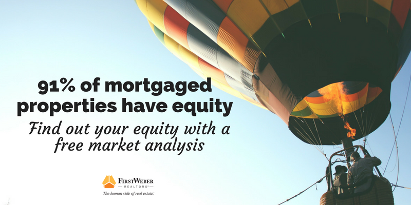 91-of-mortgaged-properties-have-equity