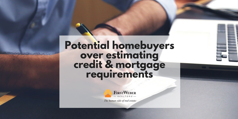 potential-homebuyers-over-estimating-credit-mortgage-requirements1